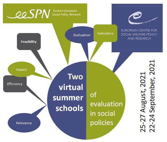 25-27/8/21: BB Summer School of Evaluation in Social Policies